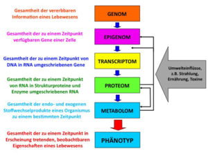 proteomics_klein